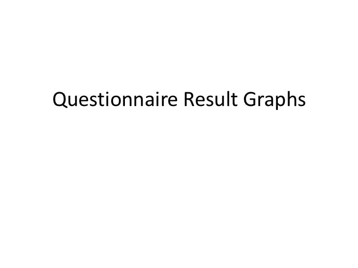 Questionnaire Result Graphs