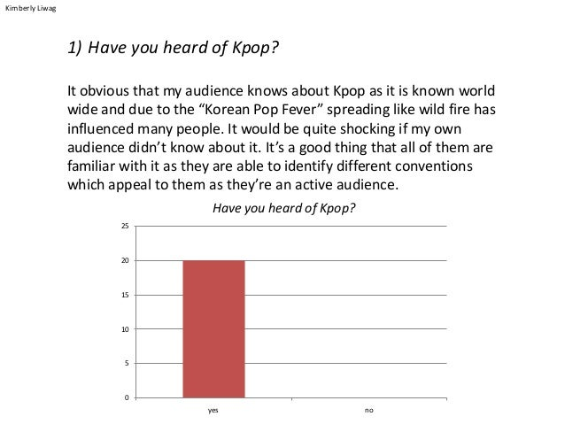 "1) Have you heard of Kpop? It obvious that my audience knows about Kpop as it is known world wide and due to the ""Korean P..."