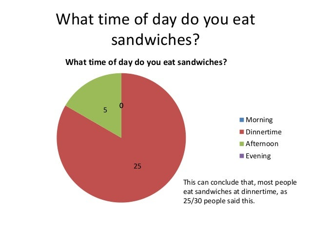sandwich questionnaire Trs02-9912-2 sample restaurant evaluation page: 1 of 6 0 a arrive within one to two minutes to take your order service 1 a check back to.