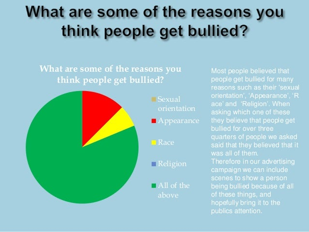Reasons why people are bullied