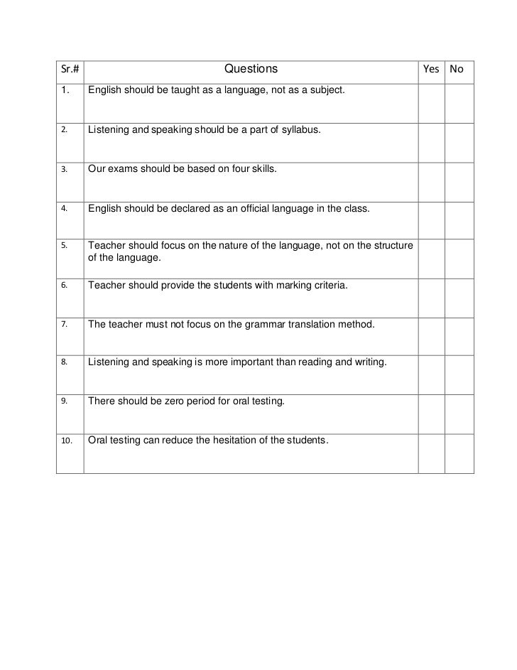Sr.#                                  Questions                                   Yes No1.     English should be taught as...