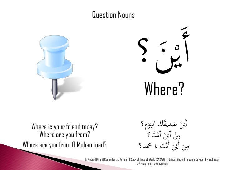 Arabic Grammar: Question Nouns