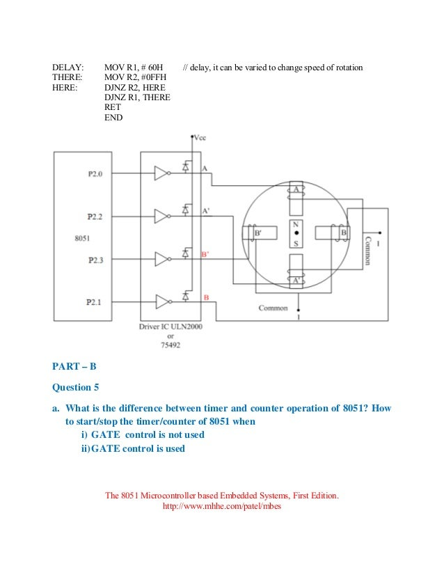 8051 microcontroller thesis Implementation of an 8-bit microcontroller with system c kesen, lokman  in this thesis, an 8-bit microcontroller, 8051 core, is implemented using systemc.