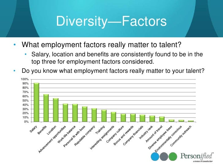 using diversity as a strategy allstate Understand and influence development and execution of allstates diversity strategy  allstate generally does not sponsor individuals for employment-based visas for.