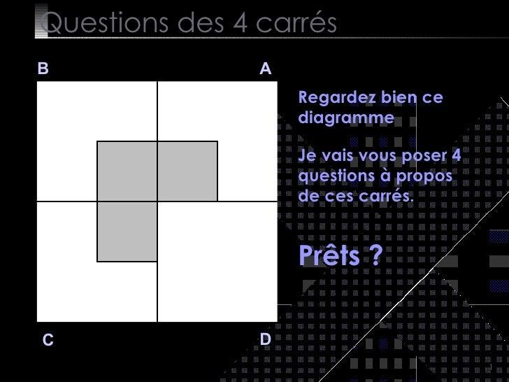 Questions des 4 carrés B A D C Regardez bien ce diagramme   Je vais vous poser 4 questions à propos de ces carrés. Prêts ?
