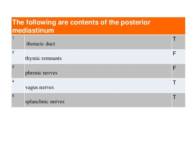 The following are contents of the posterior mediastinum 1 thoracic duct T 2 thymic remnants F 3 phrenic nerves F 4 vagus n...