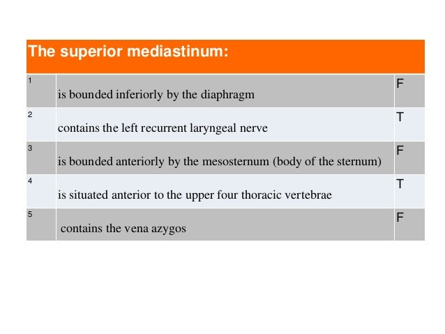 The superior mediastinum: 1 is bounded inferiorly by the diaphragm F 2 contains the left recurrent laryngeal nerve T 3 is ...
