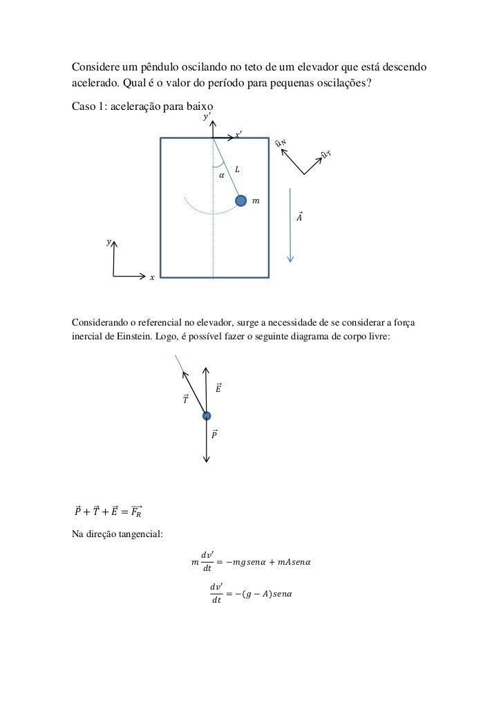 Considere um pêndulo oscilando no teto de um elevador que está descendoacelerado. Qual é o valor do período para pequenas ...