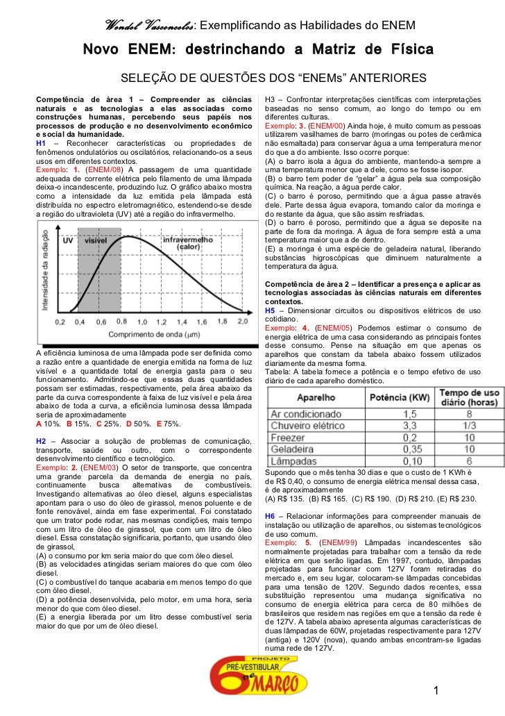 Wendel Vasconcelos : Exemplificando as Habilidades do ENEM             Novo ENEM : destrinchando a Matriz de Física       ...
