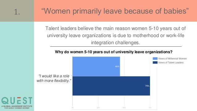 what women need to know about universities What universities need to know michelle r clayman institute for gender research who privileges their career men or women study of dual-career academic couples in 2006 in an effort to bring data to bear.