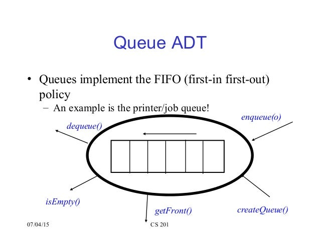 Queue implementation queues 2 ccuart Images