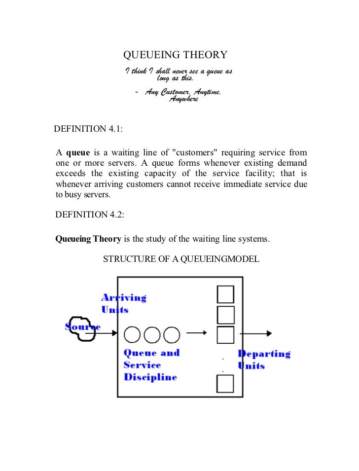 QUEUEING THEORY                  I think I shall never see a queue as                             long as this.           ...