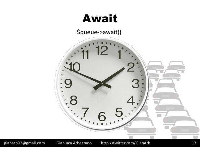 http://twitter.com/GianArb Await gianarb92@gmail.com Gianluca Arbezzano 13 $queue->await()