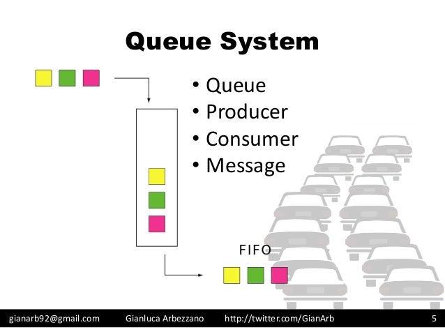 http://twitter.com/GianArb Queue System gianarb92@gmail.com Gianluca Arbezzano 5 • Queue • Producer • Consumer • Message