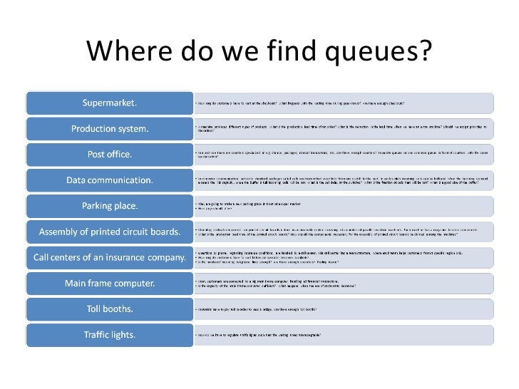Queuing theory and network