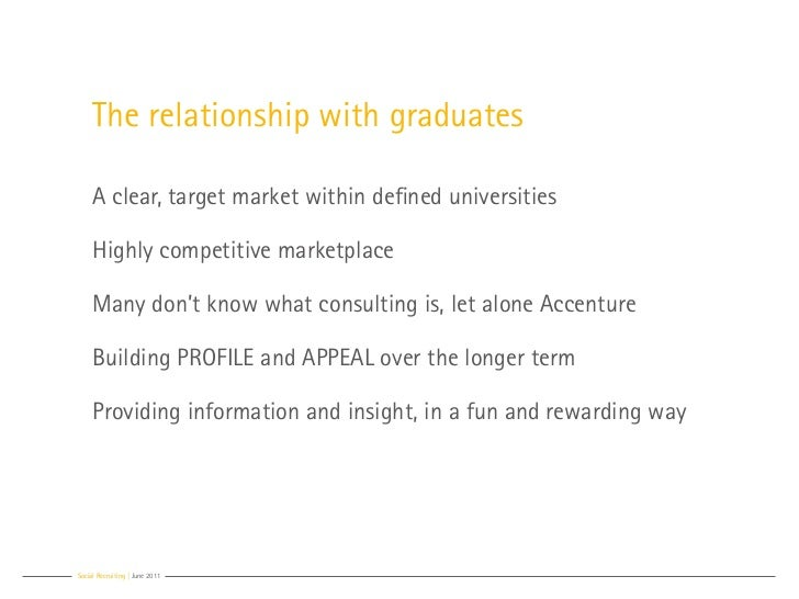 The relationship with graduates     A clear, target market within defined universities     Highly competitive marketplace ...
