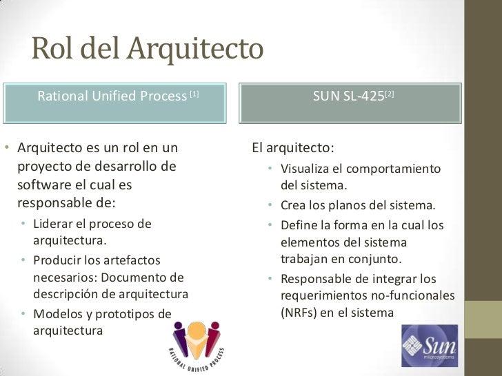 qu hace un arquitecto de soluciones