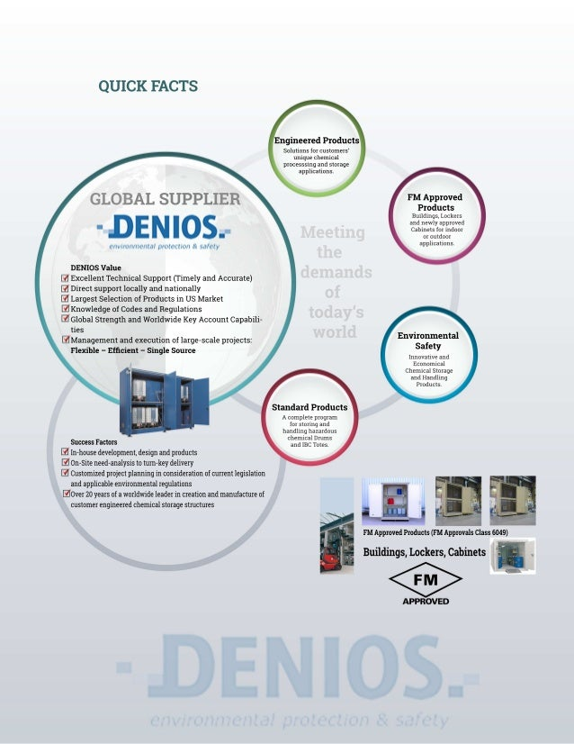 Chemical Storage Buildings DENIOS | FM Approved
