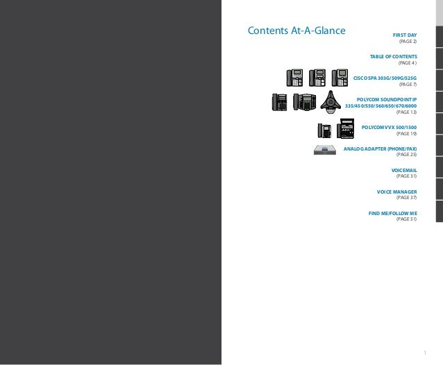 Contents At-A-Glance  FIRST DAY (PAGE 2) TABLE OF CONTENTS (PAGE 4 ) CISCO SPA 303G/509G/525G (PAGE 7)  Dial  Line 1  Menu...