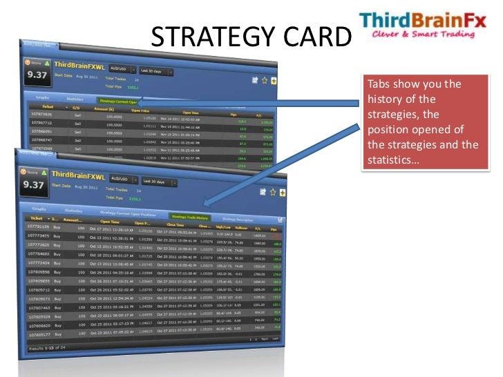 Mirror trading strategies