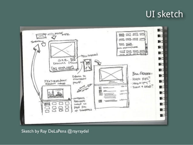 UI sketching is acore skill forproduct teams.