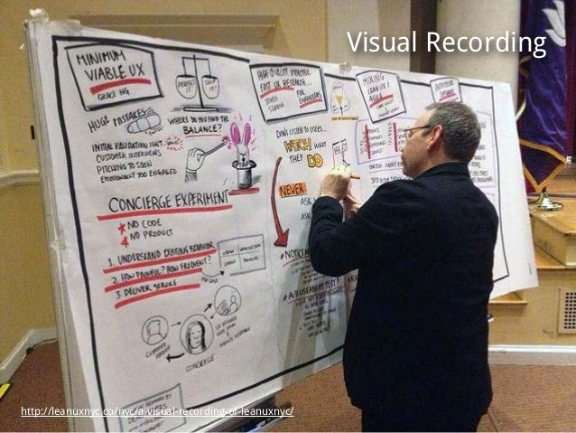 http://leanuxnyc.co/nyc/a-visual-recording-of-leanuxnyc/ Visual Recording