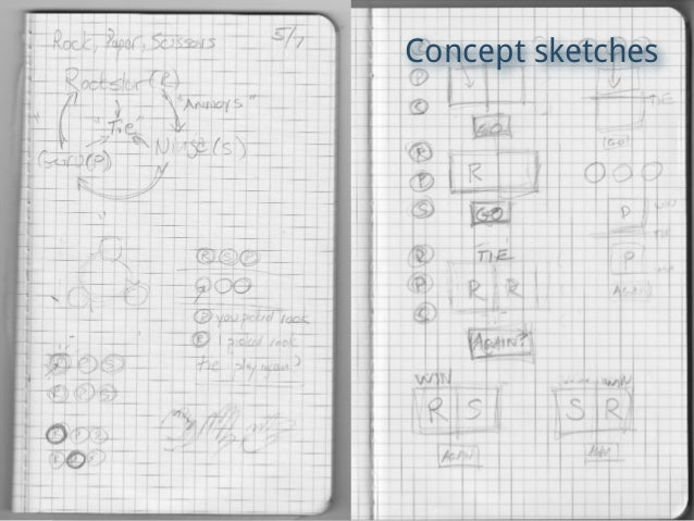 http://farm4.staticflickr.com/3224/3634514075_ce82b9eedc_o.jpg Concept sketches