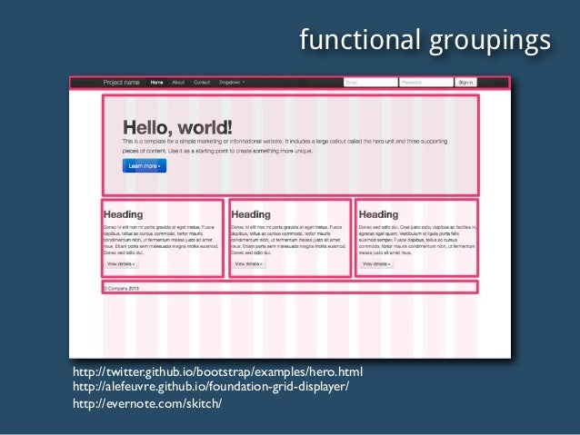 functional groupings (responsive)