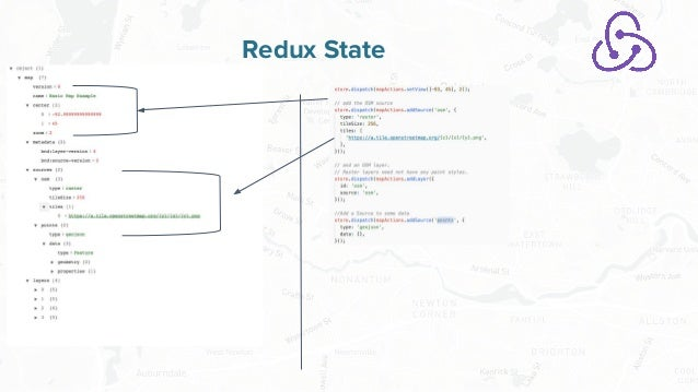 Free and Open Source Software for Geospatial Redux State