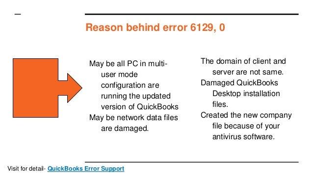 Quick books error 6129, 0