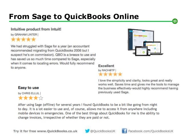 QuickBooks Online Accounting Software Reviews