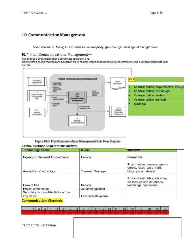 pmp the role of intuition and Post on 14-dec-2016 215 views category: documents 2 download report.