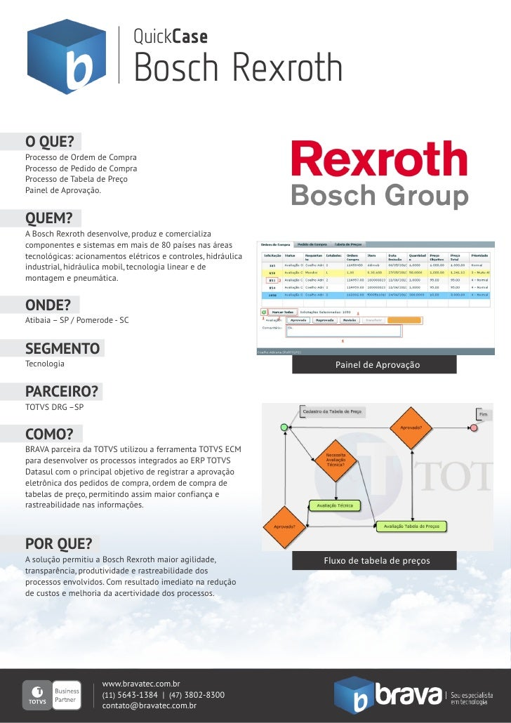 QuickCase                               Bosch RexrothO QUE?Processo de Ordem de CompraProcesso de Pedido de CompraProcesso...