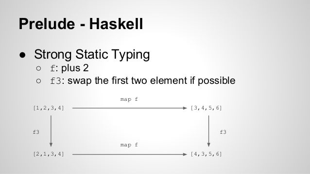 Prelude - Haskell  ● Strong Static Typing  ○ f: plus 2  ○ f3: swap the first two element if possible  map f  [1,2,3,4] [3,...