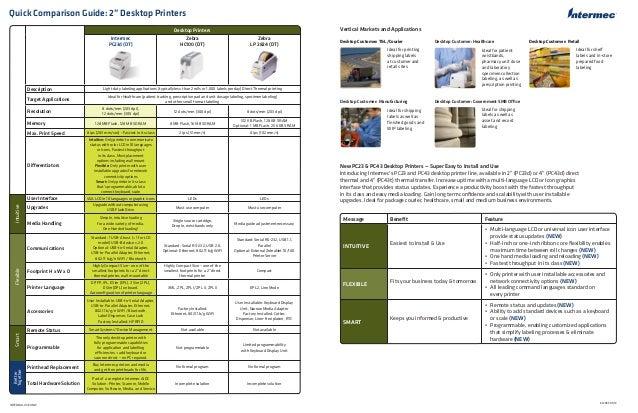 Quick Comparison Desktop Printers Slide 2