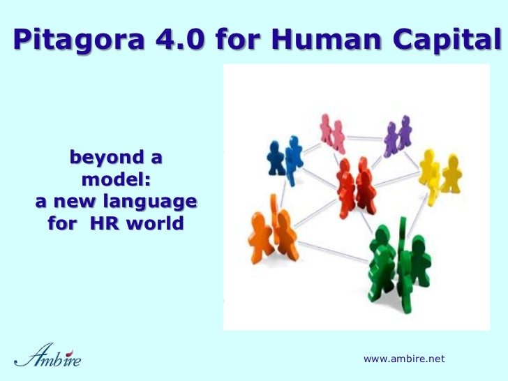 Pitagora 4.0 for Human Capital    beyond a     model: a new language  for HR world                     www.ambire.net