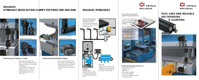Quick die change and clamping products