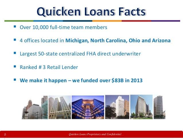 Top Mortgage Companies In Michigan