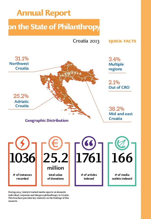 Croatia 2013 quick facts C R O A T I A 31.1% Northwest Croatia 3.4% Multiple regions 25.2% Adriatic Croatia 2.1% Out of CR...