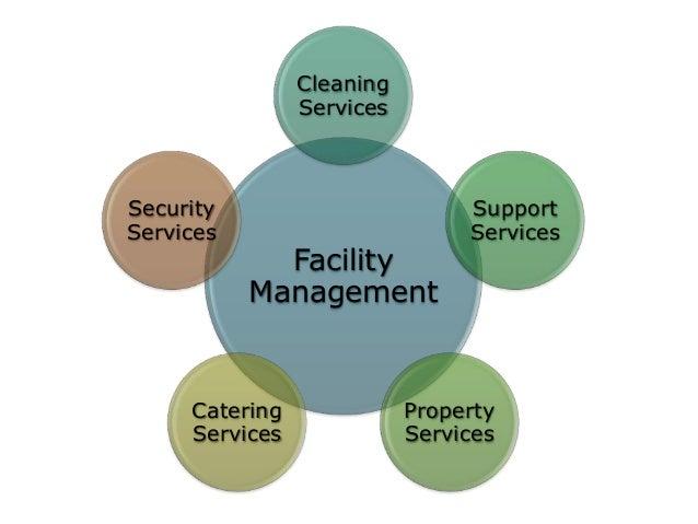 Facilities Management Services : Quickfms facility management