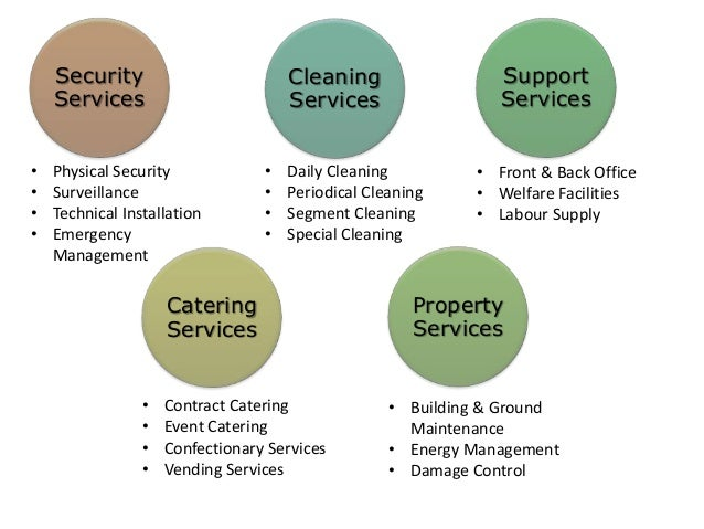 facility facilities management Facility management guides to building and facility maintenance, plant operations, site security, disaster recovery, planning and scheduling, and more.