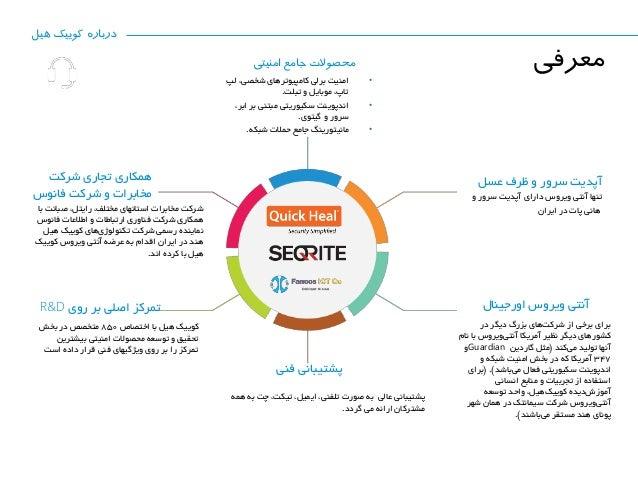 Quick heal company profile Slide 3