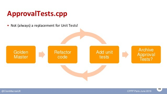 142 @ClareMacraeUK CPPP Paris June 2019 ApprovalTests.cpp • Not (always) a replacement for Unit Tests! Golden Master Refac...