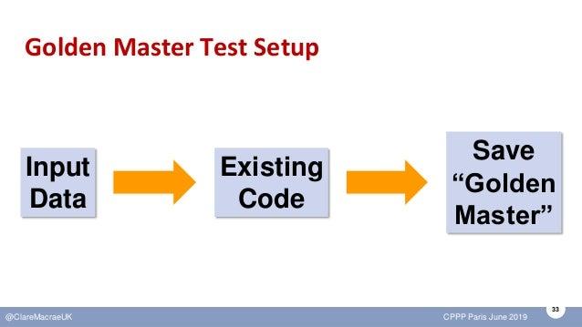 "33 @ClareMacraeUK CPPP Paris June 2019 Golden Master Test Setup Input Data Existing Code Save ""Golden Master"""