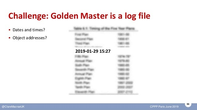 96 @ClareMacraeUK CPPP Paris June 2019 Challenge: Golden Master is a log file • Dates and times? • Object addresses? 2019-...