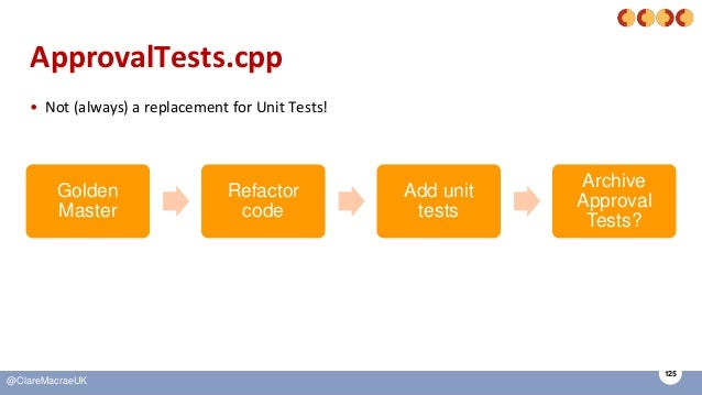 125 @ClareMacraeUK ApprovalTests.cpp • Not (always) a replacement for Unit Tests! Golden Master Refactor code Add unit tes...