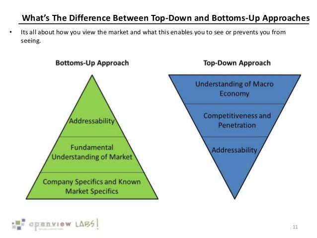 What's The Difference Between Top-Down and Bottoms-Up Approaches • Its all about how you view the market and what this ena...
