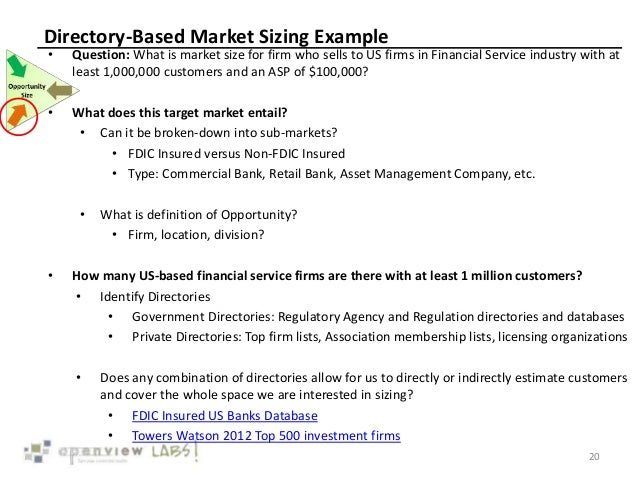 Directory-Based Market Sizing Example • Question: What is market size for firm who sells to US firms in Financial Service ...