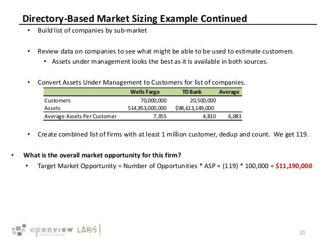 • Build list of companies by sub-market • Review data on companies to see what might be able to be used to estimate custom...