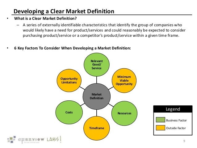 Developing a Clear Market Definition • What is a Clear Market Definition? – A series of externally identifiable characteri...